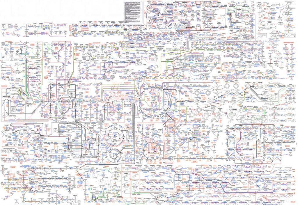 biochimica del metabolismo
