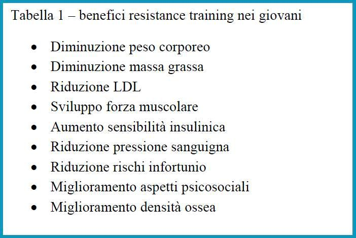 benefici resistence training