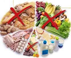 dieta zero carboidrati bodybuilding