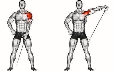 dolore-spalle-alazate-laterali