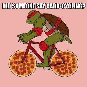 dieta ciclizzazione